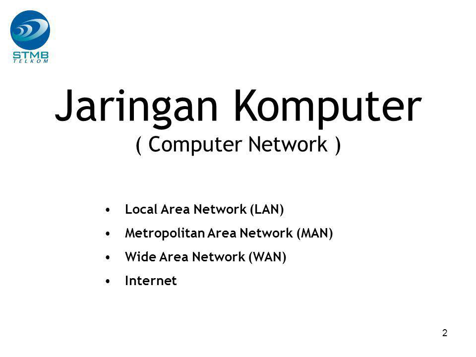 Jaringan Komputer ( Computer Network ) Local Area Network (LAN)