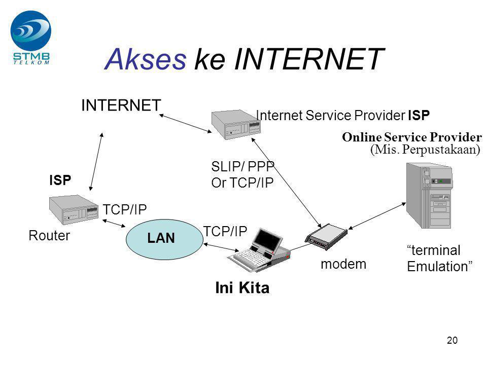 Akses ke INTERNET INTERNET Ini Kita Internet Service Provider ISP