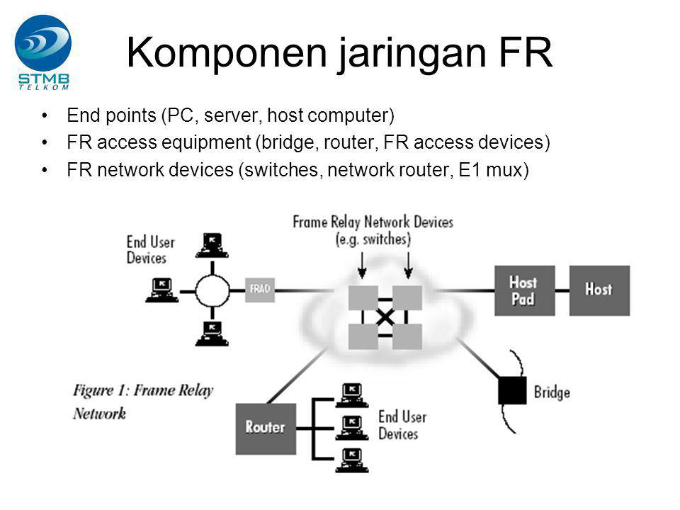 Komponen jaringan FR End points (PC, server, host computer)