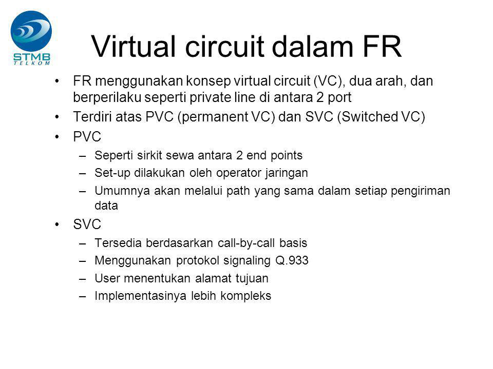 Virtual circuit dalam FR