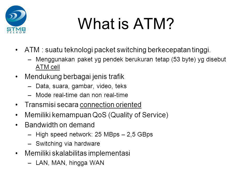 What is ATM ATM : suatu teknologi packet switching berkecepatan tinggi. Menggunakan paket yg pendek berukuran tetap (53 byte) yg disebut ATM cell.