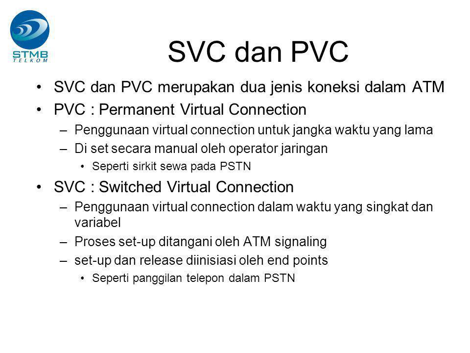 SVC dan PVC SVC dan PVC merupakan dua jenis koneksi dalam ATM