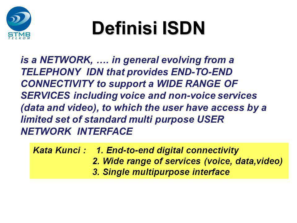 Definisi ISDN
