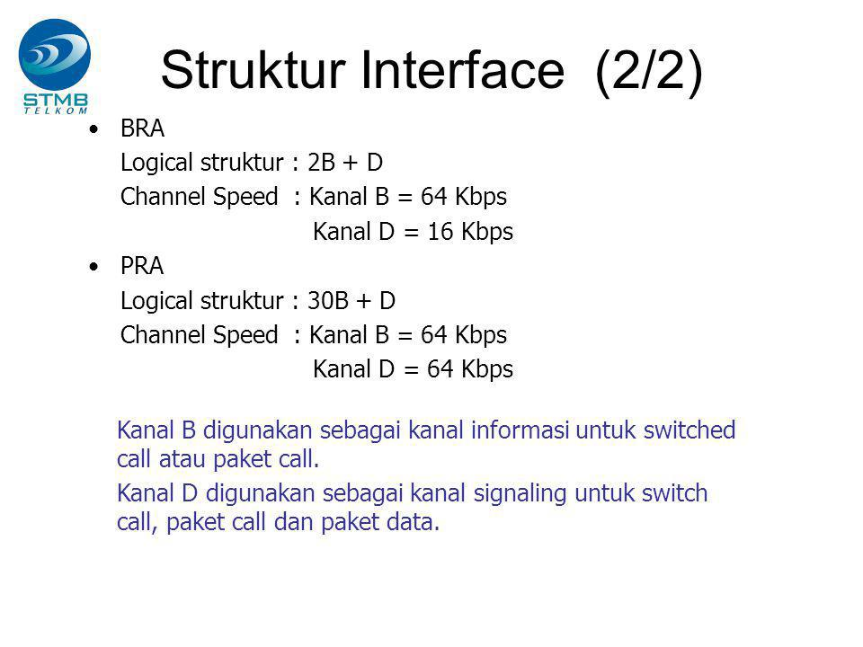 Struktur Interface (2/2)