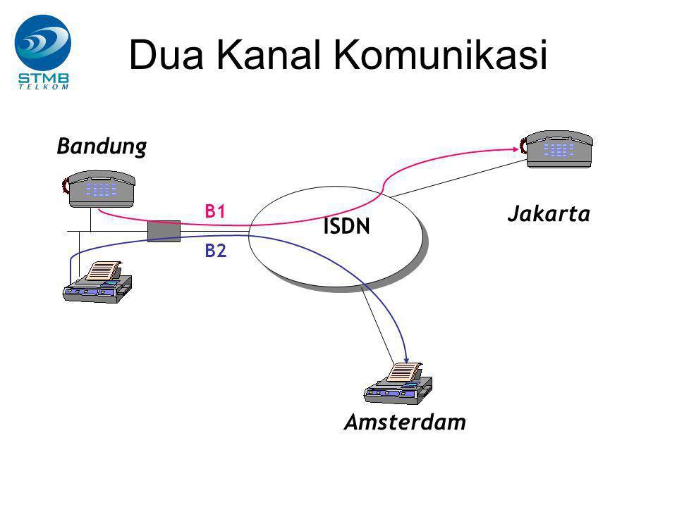 Dua Kanal Komunikasi Bandung Jakarta ISDN Amsterdam B1 B2 CATATAN :