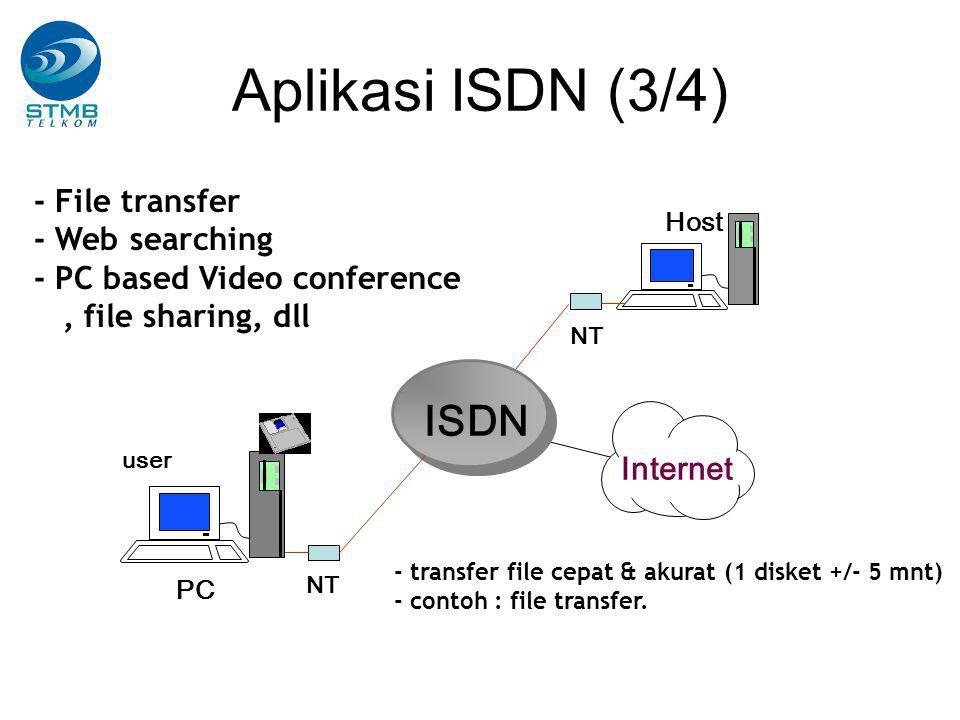 Aplikasi ISDN (3/4) ISDN - File transfer - Web searching