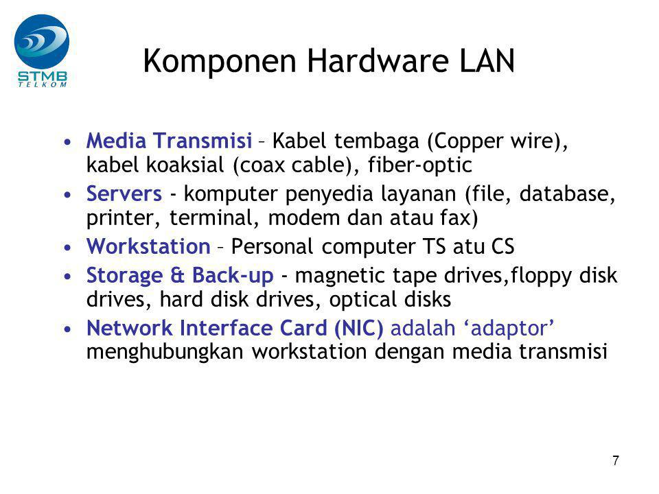 Komponen Hardware LAN Media Transmisi – Kabel tembaga (Copper wire), kabel koaksial (coax cable), fiber-optic.