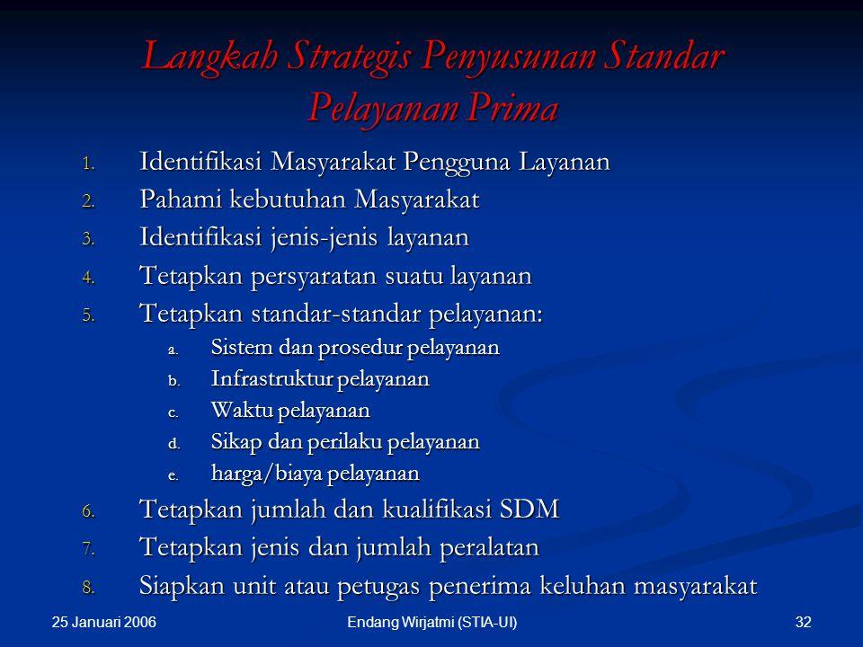 Langkah Strategis Penyusunan Standar Pelayanan Prima
