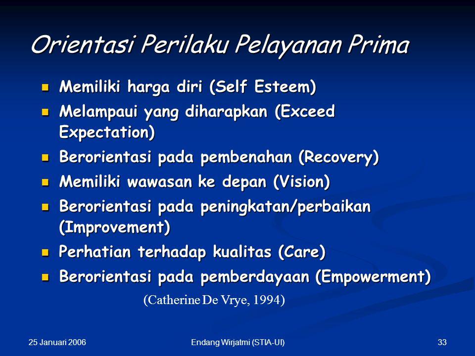 Orientasi Perilaku Pelayanan Prima