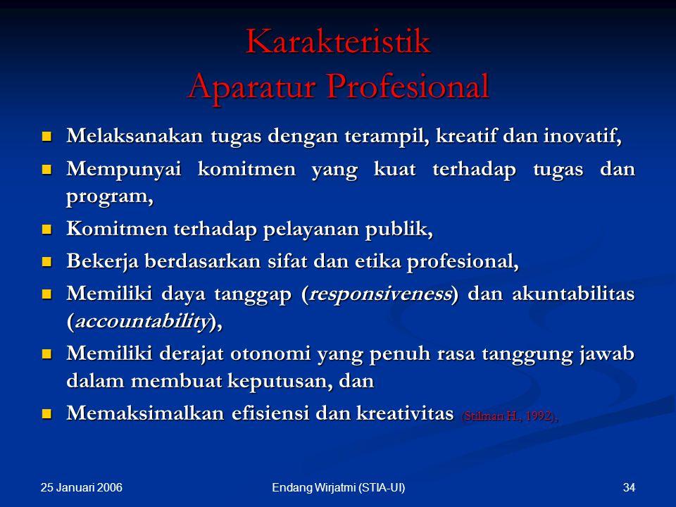 Karakteristik Aparatur Profesional