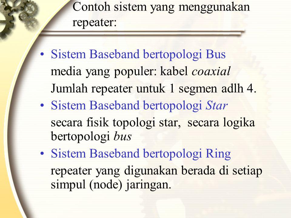 Contoh sistem yang menggunakan repeater: