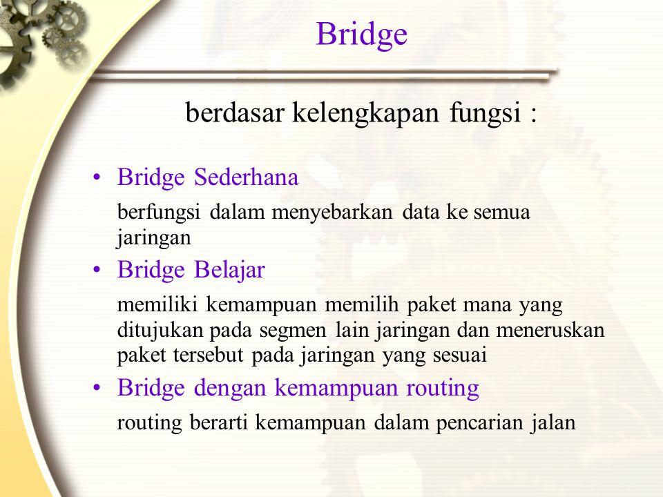 Bridge berdasar kelengkapan fungsi :