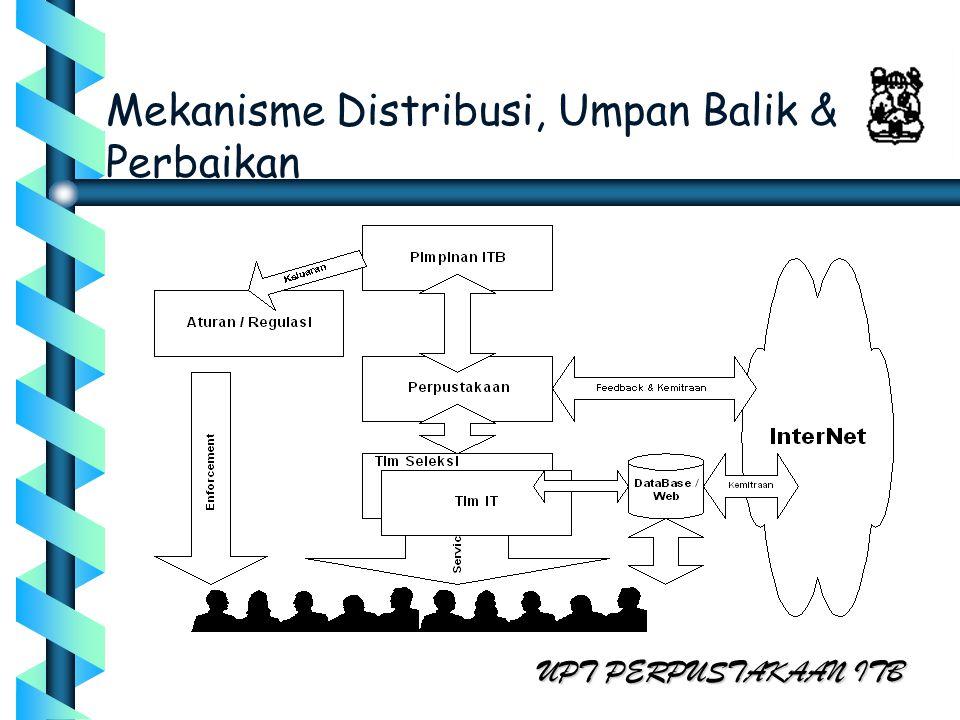 Mekanisme Distribusi, Umpan Balik & Perbaikan