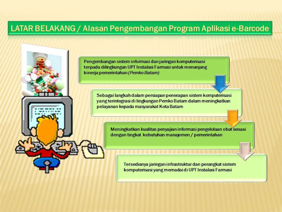 LATAR BELAKANG / Alasan Pengembangan Program Aplikasi e-Barcode