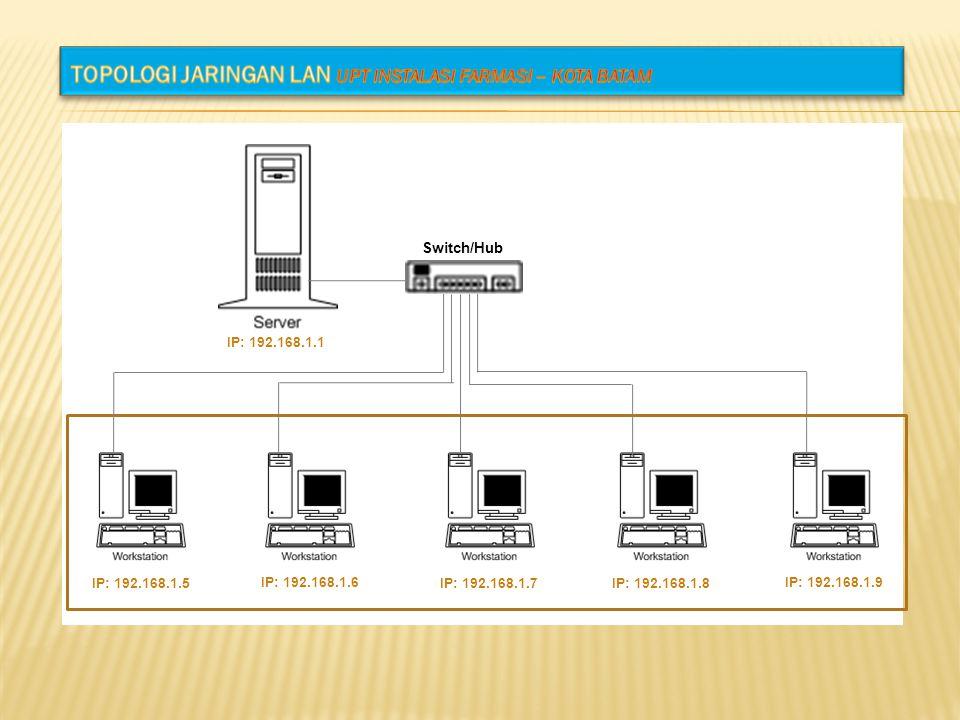 TOPOLOGI JARINGAN LAN UPT Instalasi Farmasi – Kota Batam