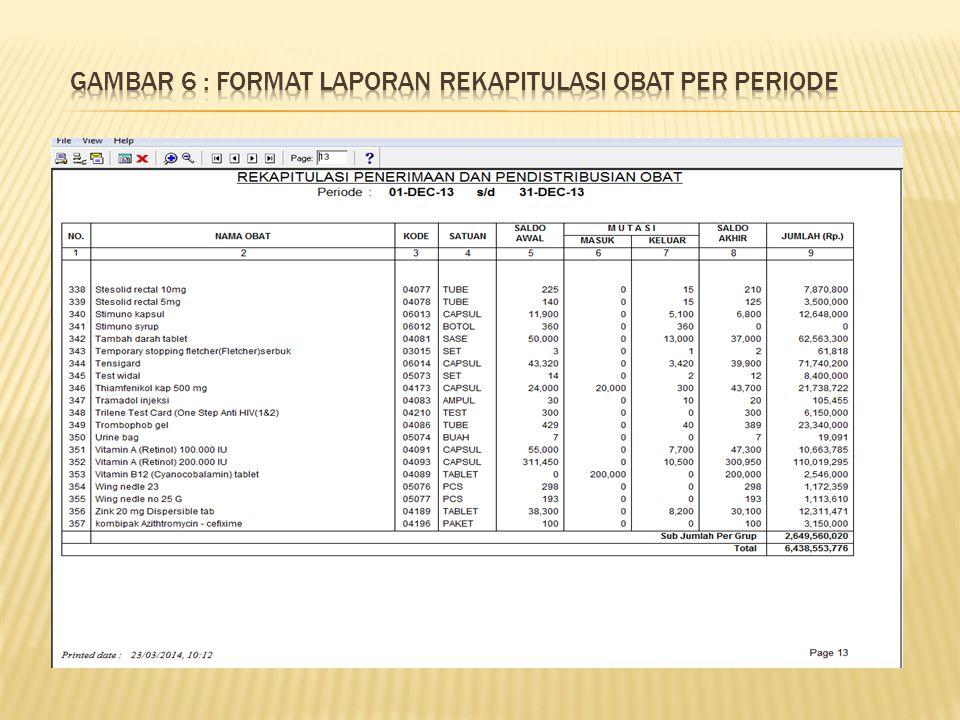 Gambar 6 : Format laporan rekapitulasi obat per periode