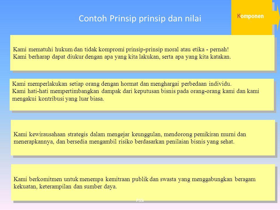 Contoh Prinsip prinsip dan nilai