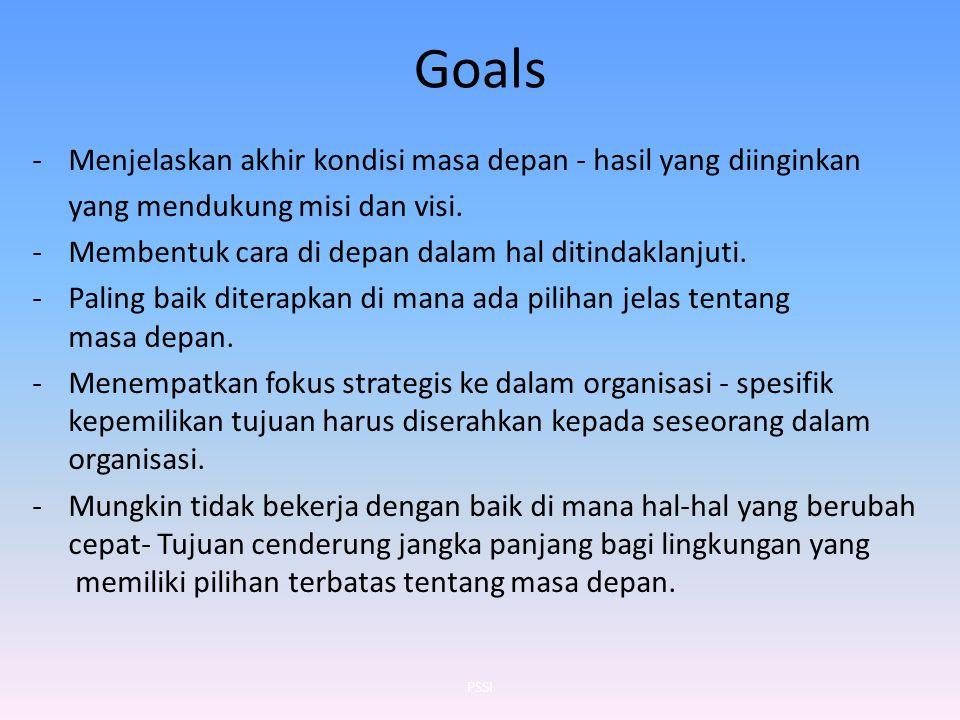 Goals Menjelaskan akhir kondisi masa depan - hasil yang diinginkan