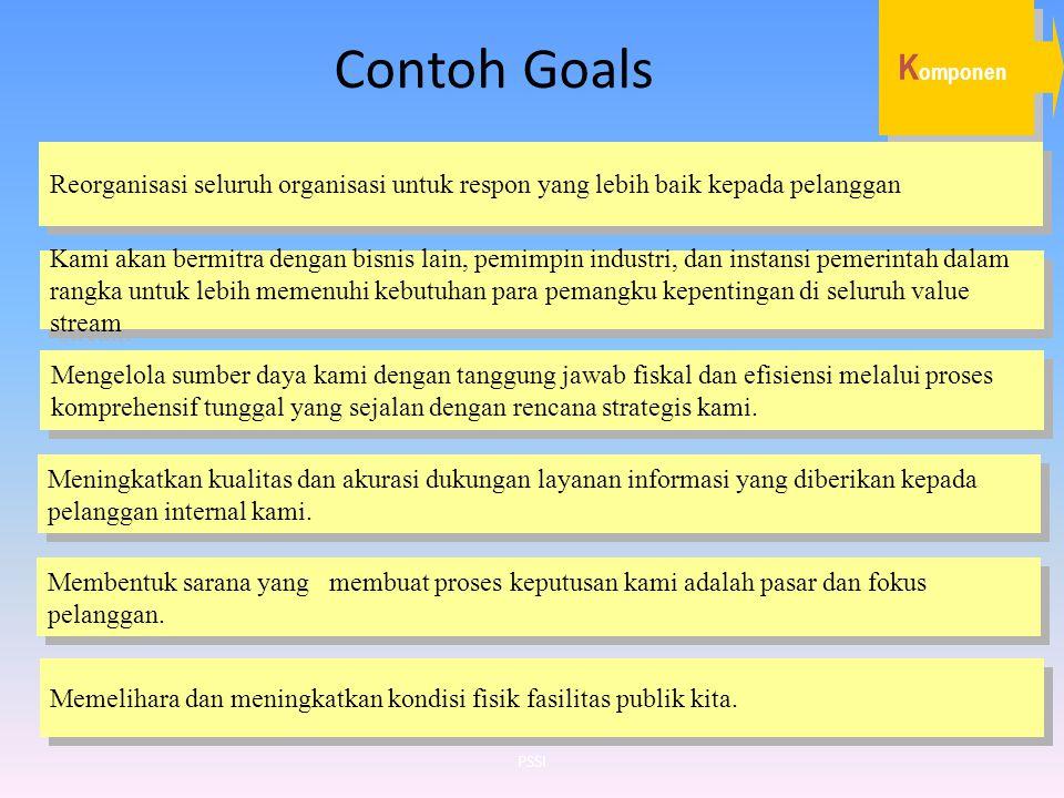 Contoh Goals Komponen. Reorganisasi seluruh organisasi untuk respon yang lebih baik kepada pelanggan.