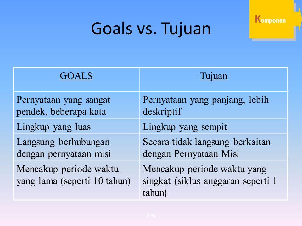 Goals vs. Tujuan Komponen GOALS Tujuan