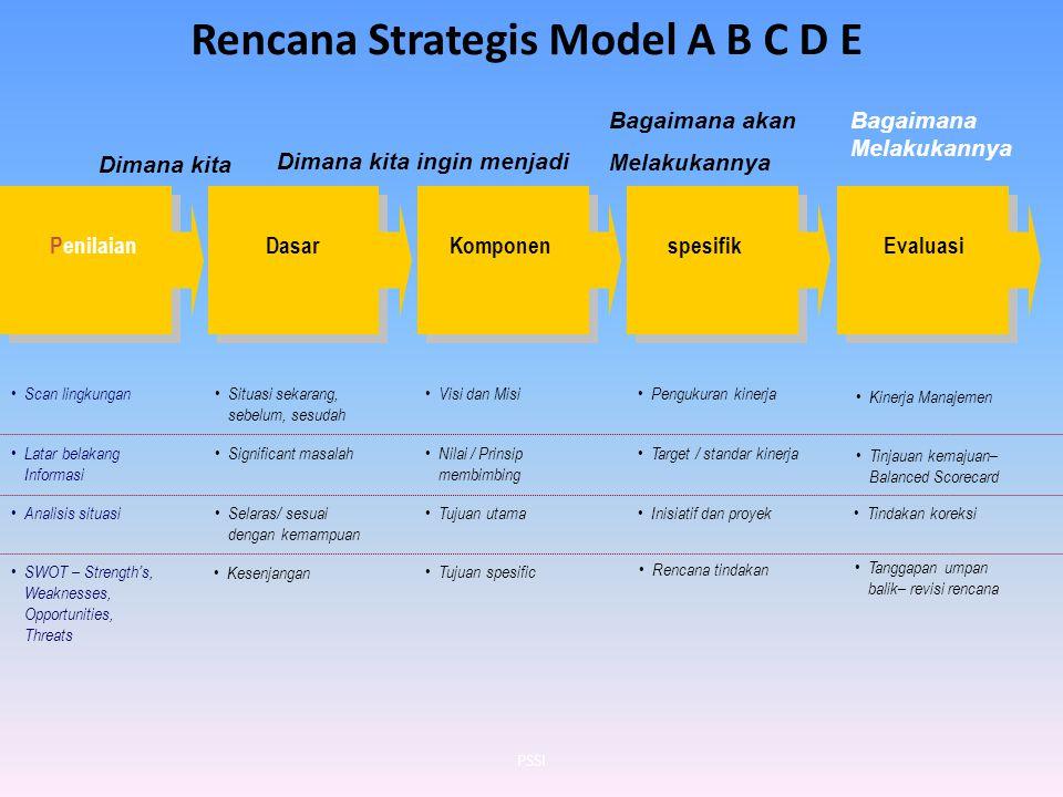 Rencana Strategis Model A B C D E