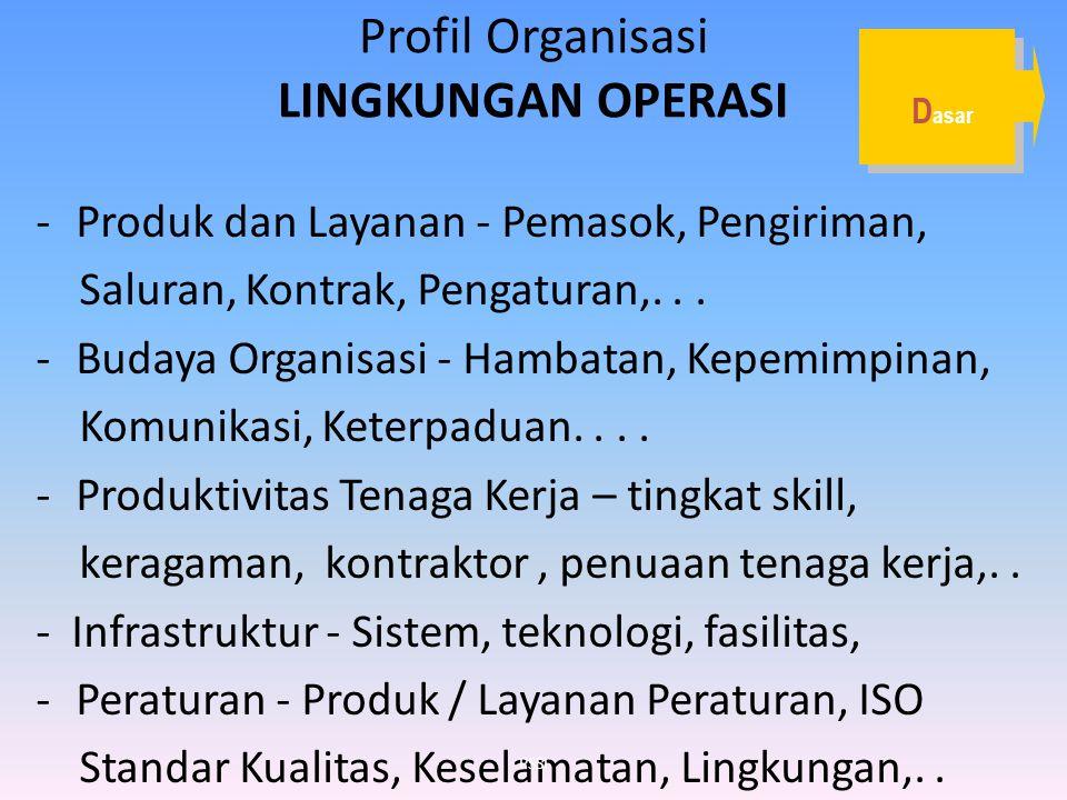 Profil Organisasi LINGKUNGAN OPERASI