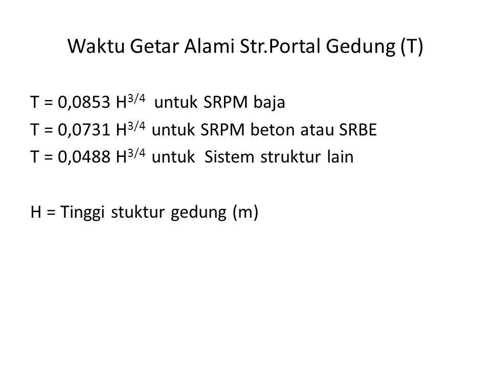 Waktu Getar Alami Str.Portal Gedung (T)