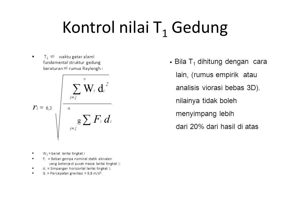 Kontrol nilai T1 Gedung g ∑ Fi di lain, (rumus empirik atau