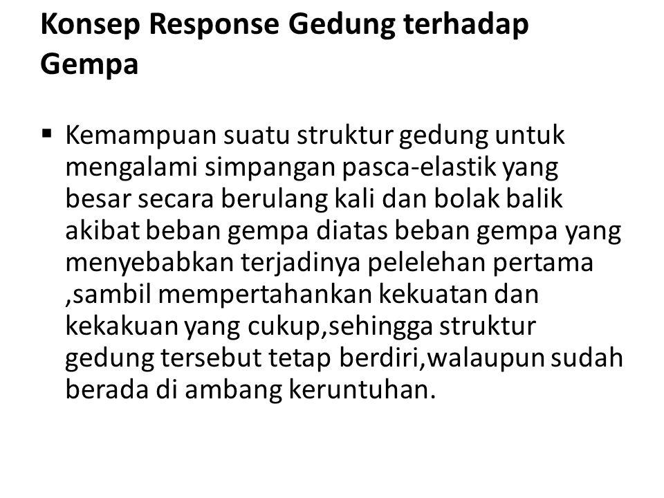 Konsep Response Gedung terhadap Gempa