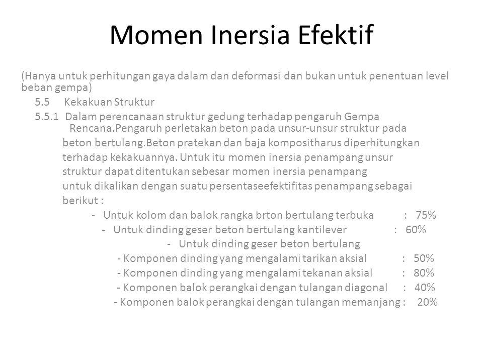 Momen Inersia Efektif (Hanya untuk perhitungan gaya dalam dan deformasi dan bukan untuk penentuan level beban gempa)