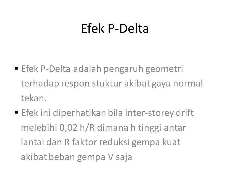 Efek P-Delta Efek P-Delta adalah pengaruh geometri