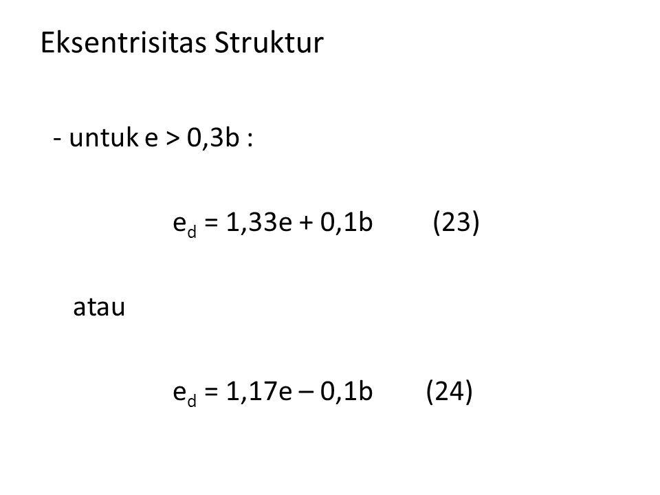 Eksentrisitas Struktur