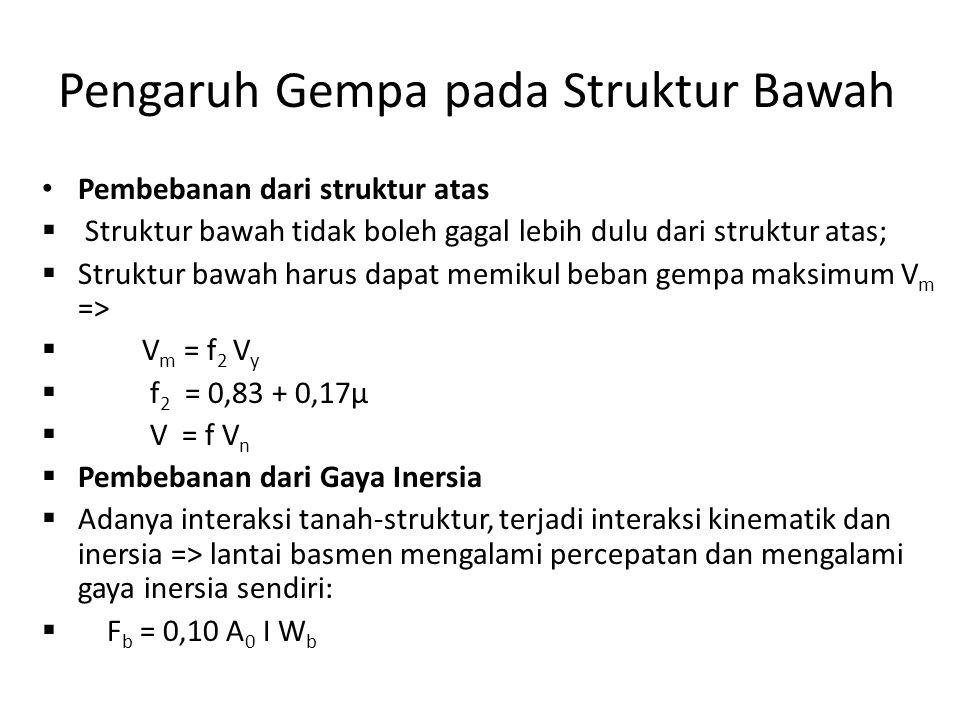 Pengaruh Gempa pada Struktur Bawah