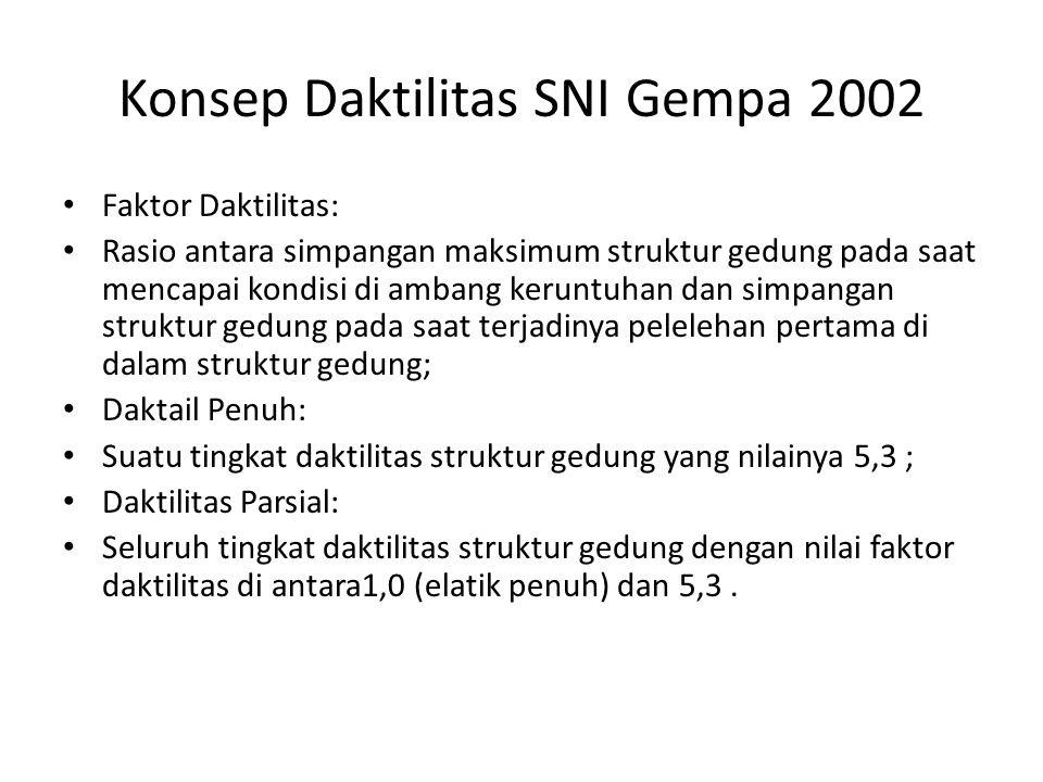 Konsep Daktilitas SNI Gempa 2002