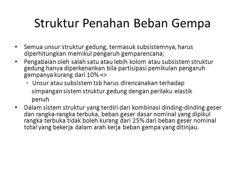Struktur Penahan Beban Gempa
