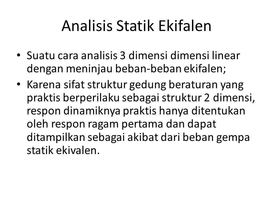 Analisis Statik Ekifalen
