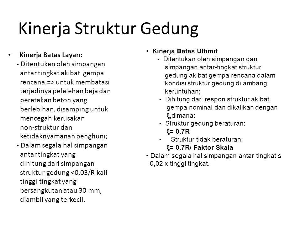 Kinerja Struktur Gedung