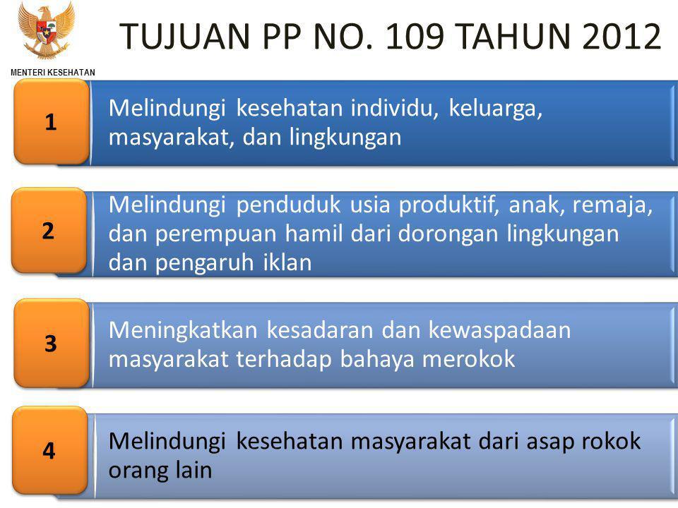 TUJUAN PP NO. 109 TAHUN 2012 MENTERI KESEHATAN. 1. Melindungi kesehatan individu, keluarga, masyarakat, dan lingkungan.