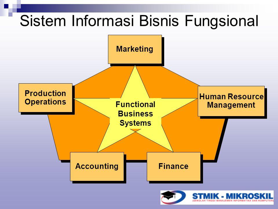 Sistem Informasi Bisnis Fungsional