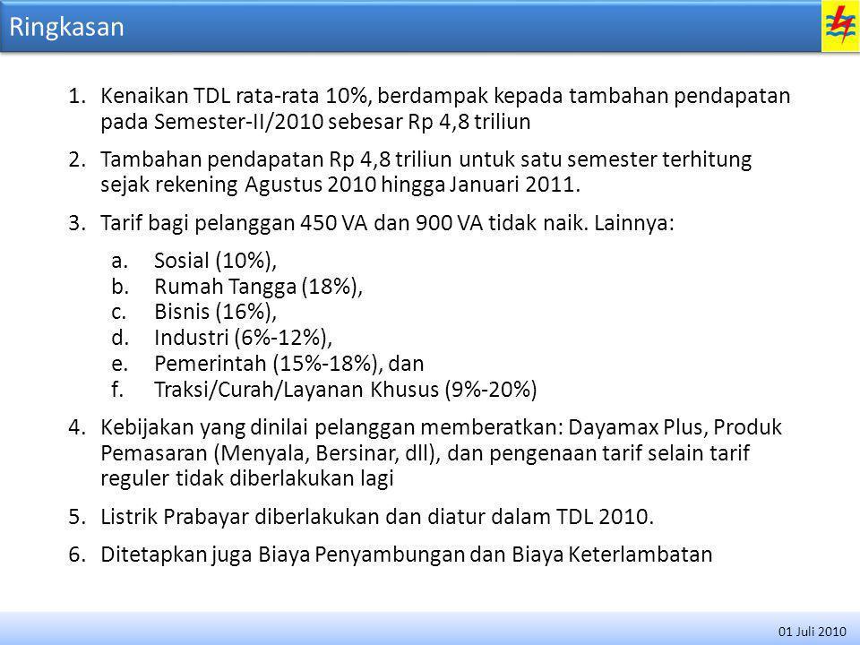 Ringkasan Kenaikan TDL rata-rata 10%, berdampak kepada tambahan pendapatan pada Semester-II/2010 sebesar Rp 4,8 triliun.
