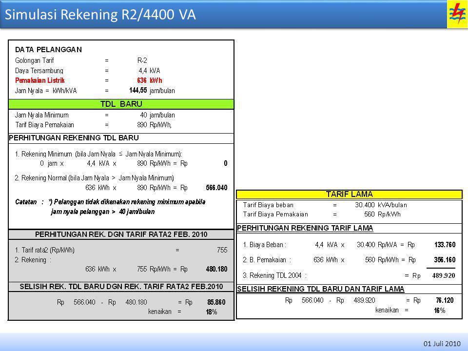 Simulasi Rekening R2/4400 VA