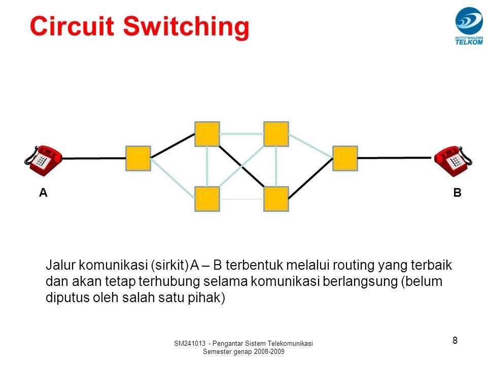 SM241013 - Pengantar Sistem Telekomunikasi Semester genap 2008-2009