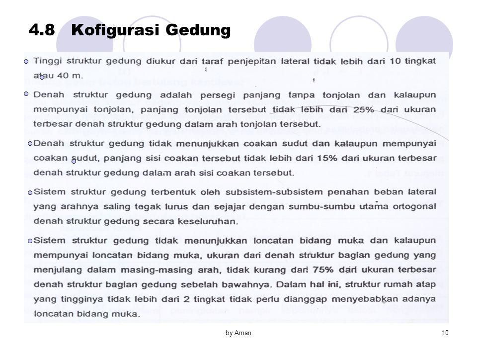 4.8 Kofigurasi Gedung by Aman