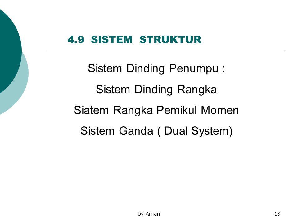 Sistem Dinding Penumpu : Sistem Dinding Rangka
