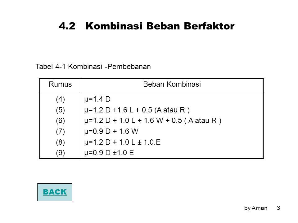 4.2 Kombinasi Beban Berfaktor