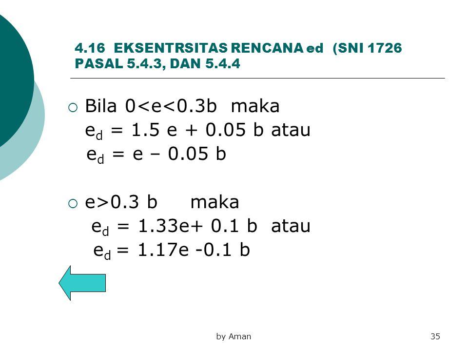 4.16 EKSENTRSITAS RENCANA ed (SNI 1726 PASAL 5.4.3, DAN 5.4.4