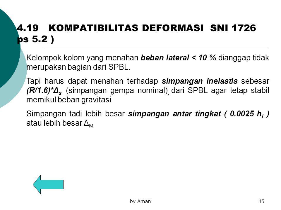 4.19 KOMPATIBILITAS DEFORMASI SNI 1726 ps 5.2 )