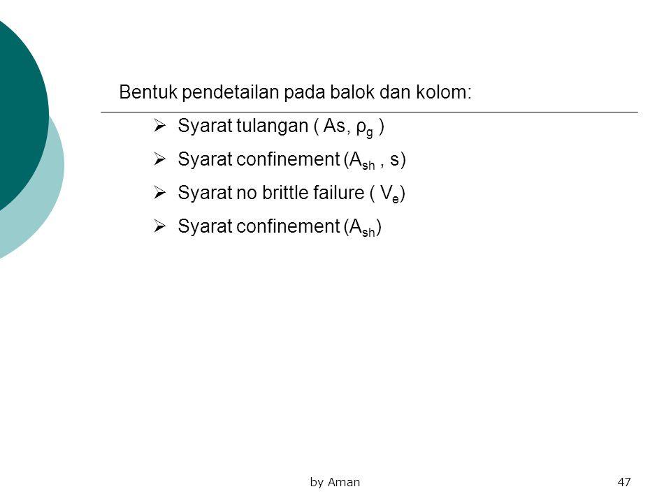 Bentuk pendetailan pada balok dan kolom: Syarat tulangan ( As, ρg )