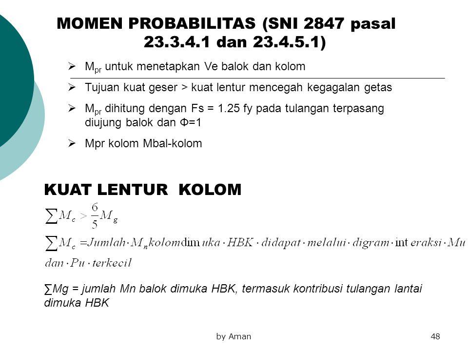 MOMEN PROBABILITAS (SNI 2847 pasal 23.3.4.1 dan 23.4.5.1)