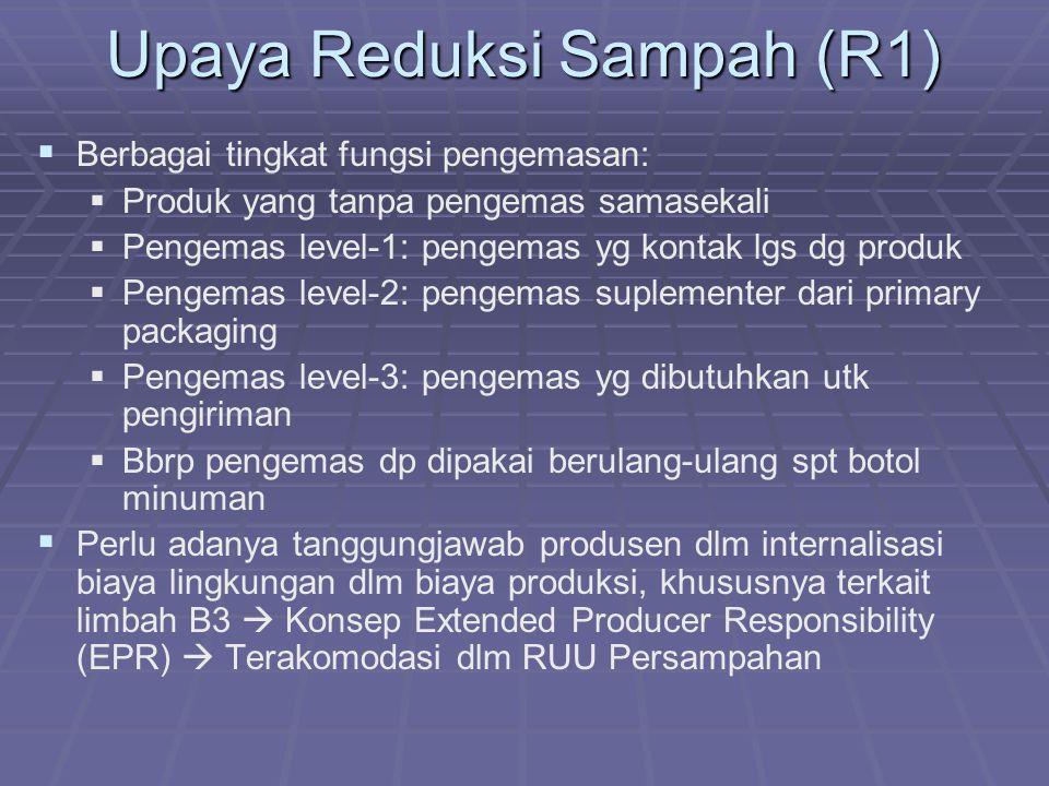 Upaya Reduksi Sampah (R1)